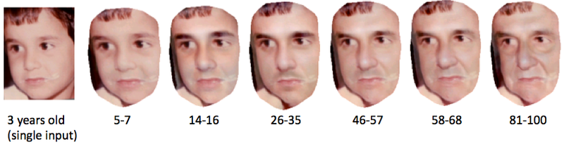 Perfectly Age Your Face Through 80 Years Based on a Single Photograph