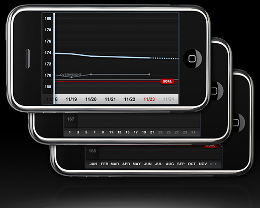 Weightbot Tracks Your Weight with Pretty Graphs, Friendly Interface