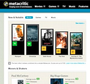 Five Best Movie Recommendation Services
