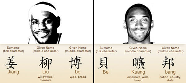 Chinese Nicknames For NBA Players Are Confusing, Fun