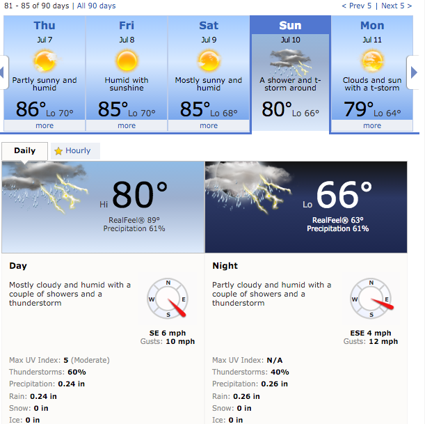 AccuWeather's 90-Day Forecast Tool Is Misleading As Hell
