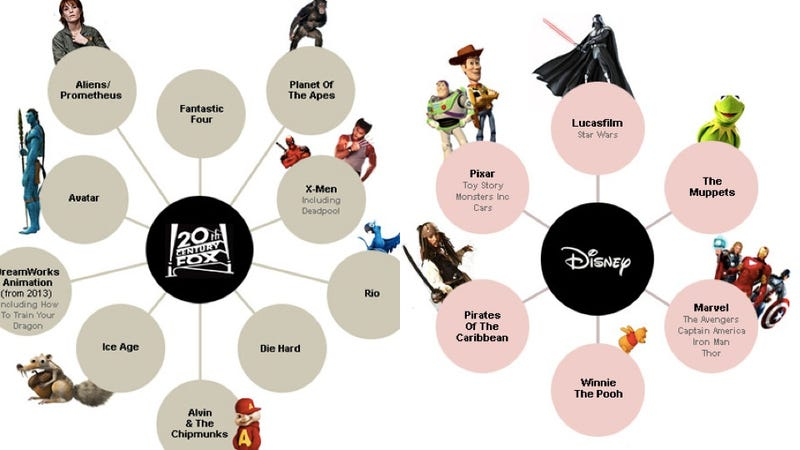 This franchise map shows which studio owns your favorite characters
