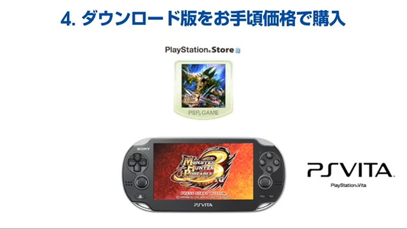 Sony's UMD to Vita Transfer Service Gets Tutorial and Update