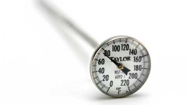 Calibrate Your Cooking Thermometer for the Most Accurate Readings