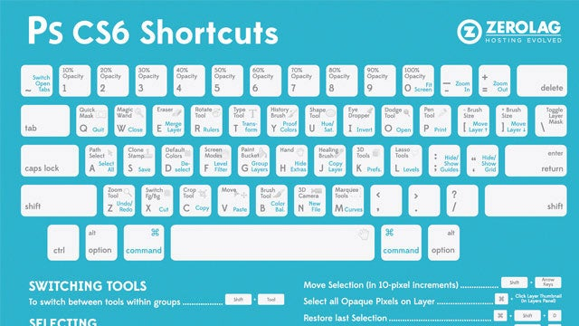 Learn Photoshop and Illustrator Shortcuts with These Cheat Sheets
