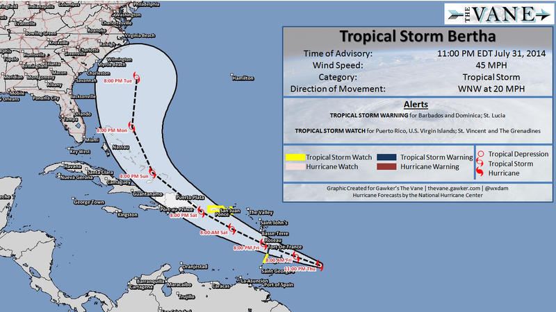 Tropical Storm Bertha Forms, May Pose a Threat to the Eastern U.S.