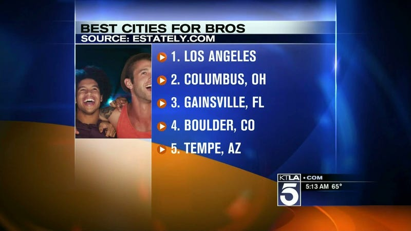 Laker Bros Featured In L.A. TV Celebration Of Being Named Bros Capital