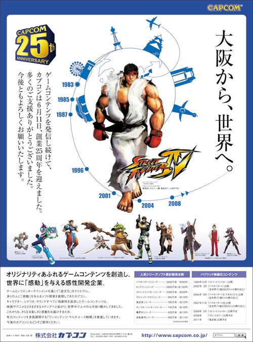 Happy 25th Anniversary Capcom!