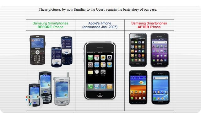 Apple's Entire Case Against Samsung in One Image