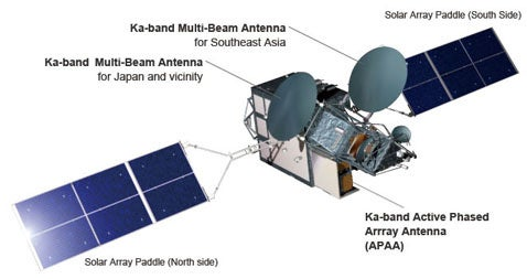 Japan's Kizuna Satellite to Beam Souped Up Internet Connection Back Home