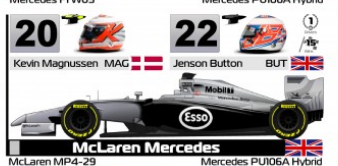 McLaren Already Wins Malaysia With Throwback 'Esso' Paint Scheme