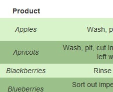 How to Freeze Apples, Peaches, Plums, and 16 Other Fruits