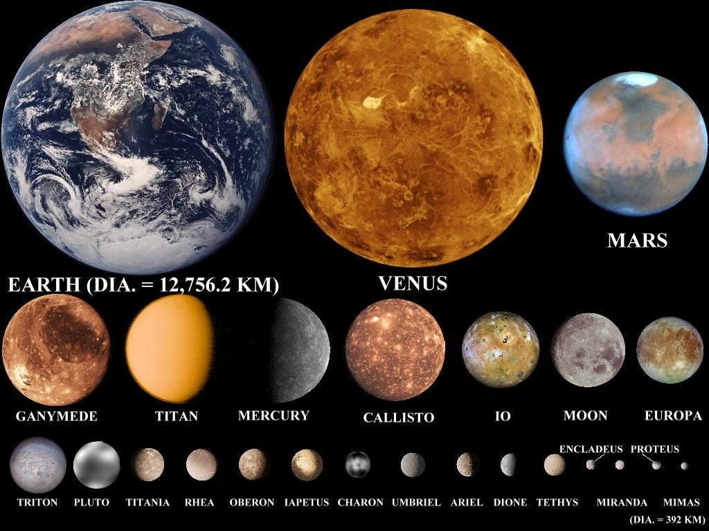 planets in our solar system to scale - photo #22