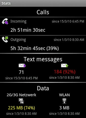 Stats Tracks Your Android Talk Time, Data, and Text Usage
