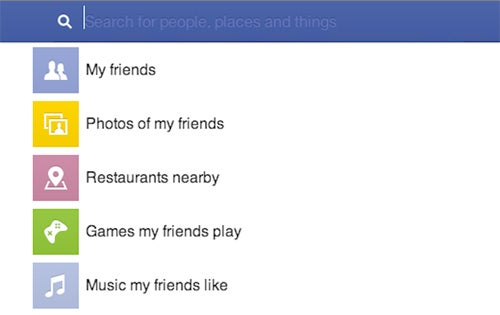 Facebook's New Search Doesn't Change Anything, Except On Facebook