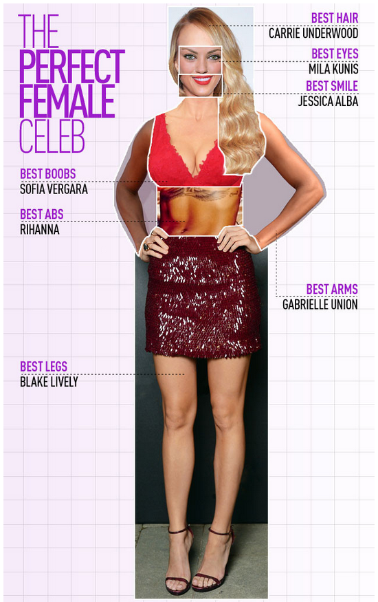 The 'Perfect Female Celeb' Is Perfectly Gross