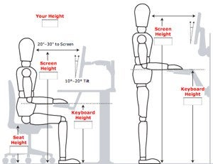 How To Ergonomically Optimize Your Workspace on lighting diagram