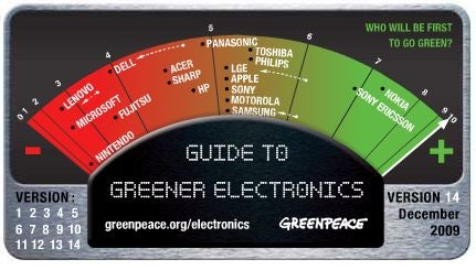 'Green' Cases Don't Do Much for Greenpeace Rankings