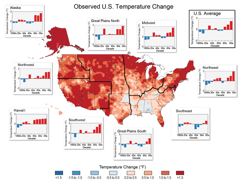 10 Charts That Show How The Climate Has Already Changed