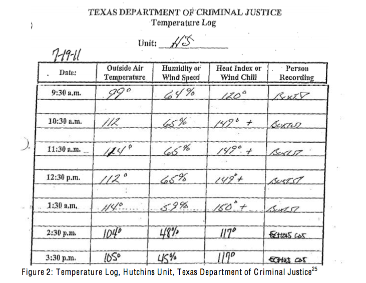 Texas Prisons Are Hot Enough to Kill You