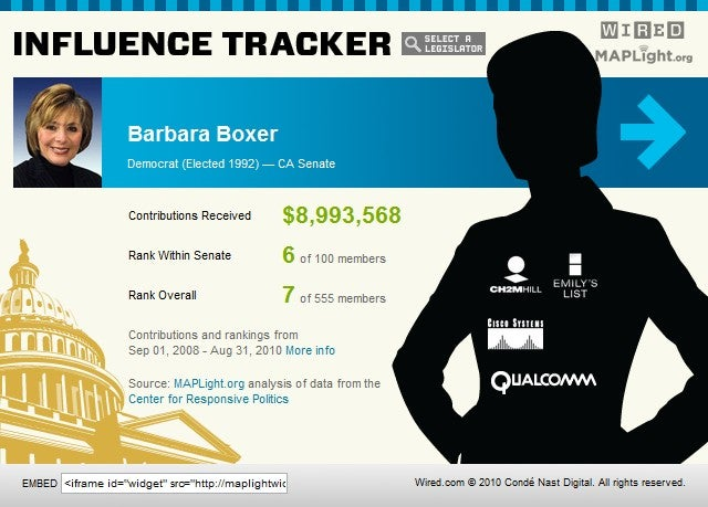 Influence Tracker Shows Who Is Funding U.S. Politicians
