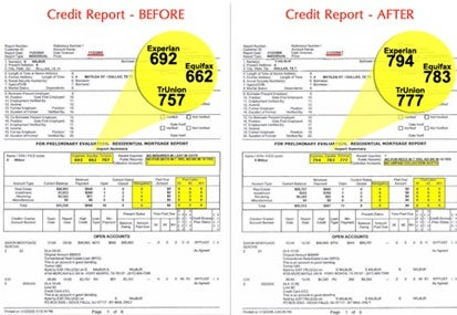 When Not to Strive for a Perfect Credit Score