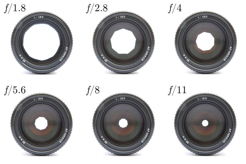 Making Sense Of Aperture