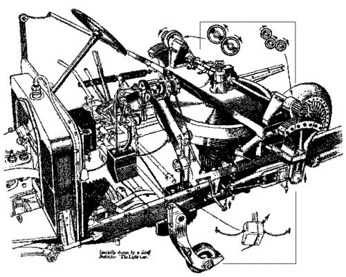 The Schilovski Gyrocar: Turn-Of-The-Century Segway-Fighter