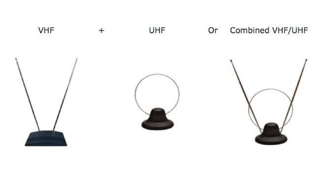 How to Choose the Best Over-the-Air Antenna for Free HDTV