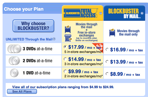 Blockbuster Gimps Total Access Plan, Now Only 5 Free Exchanges a Month, $1.99 Each After