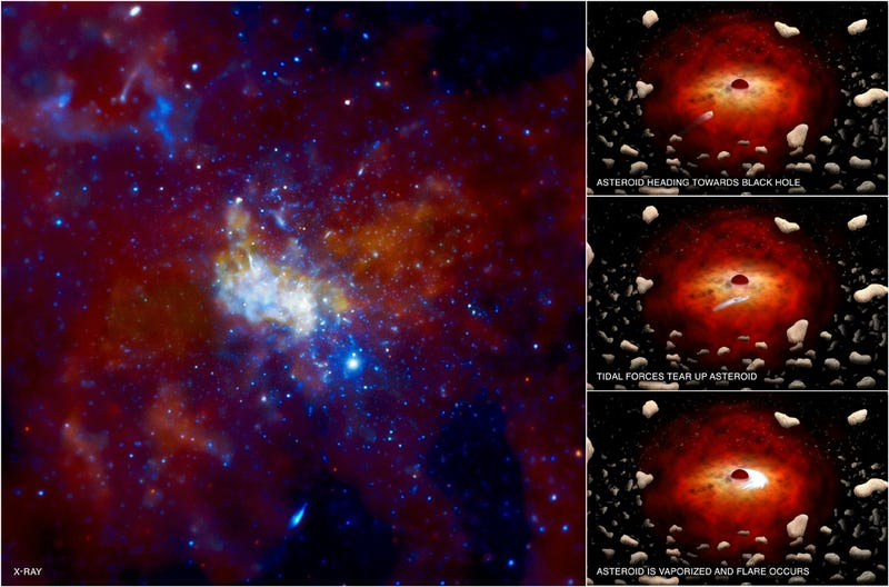 The Milky Way's black hole has shot out its brightest flare ever