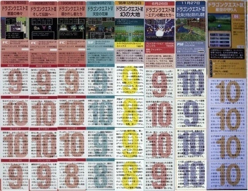 How Do Dragon Quest's Famitsu Scores Stack Up?