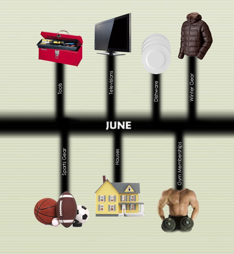 The Best Things to Buy in June
