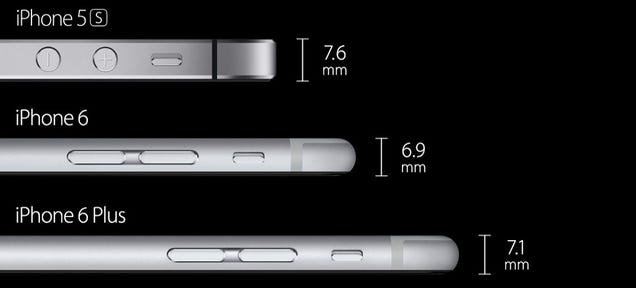 ​iPhone 6 Plus: Everything You Need to Know About Apple's Jumbo Phone