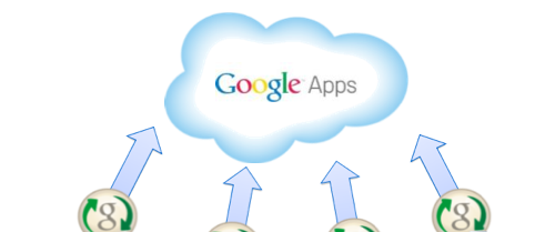 Why You Should Use Google Apps with a Personal Domain Instead of Your Gmail Account