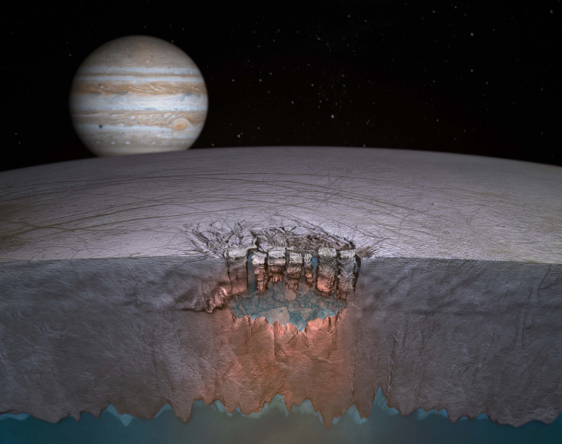 Congress Wants To Explore Europa To Seek Out New Life —And New Jobs