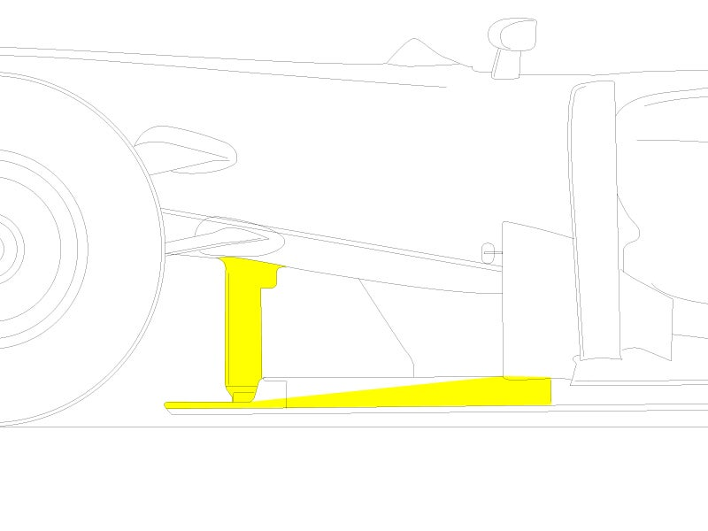 The Amazing Illustrated Guide To F1's New Technical Regulations
