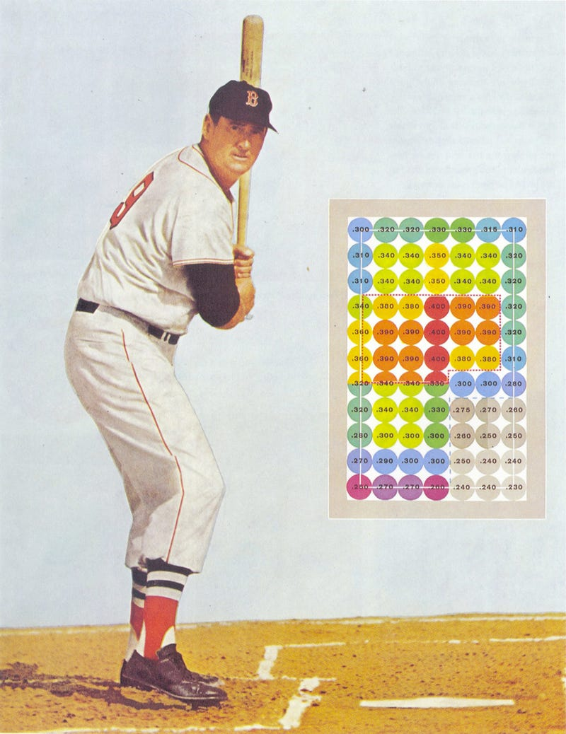 The Beautiful Infographics Of Ted Williams's The Science Of Hitting
