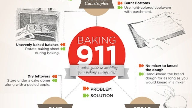 The Baking 911 Infographic Gets You Out of Bad Baking Situations