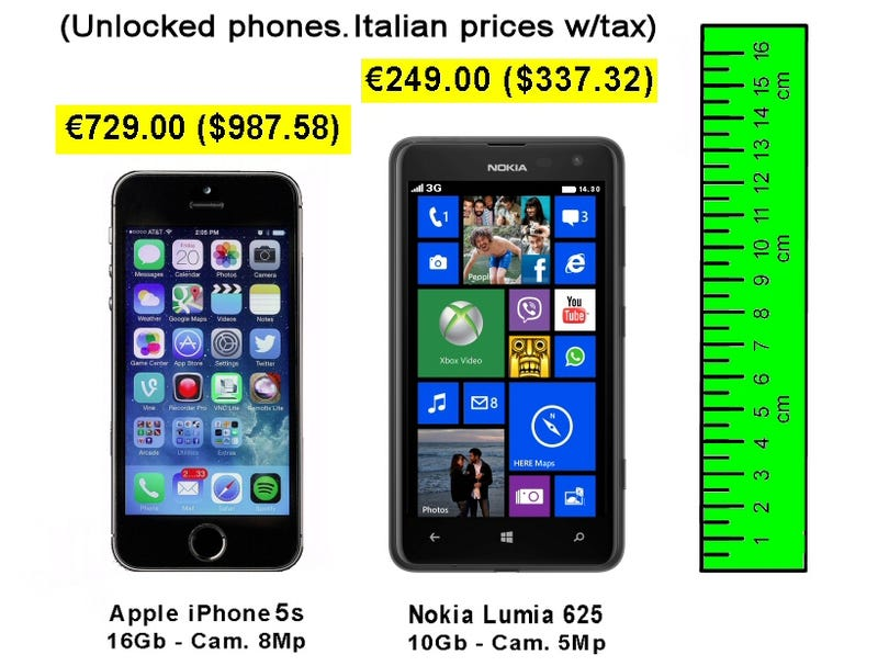 IMHO This Is Just Crazy... Of Course, I Got The Nokia.