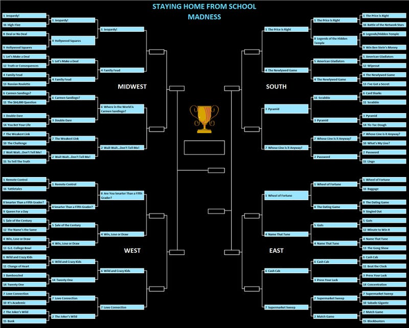 Game Show March Madness Day 7: The Sweet Sixteen