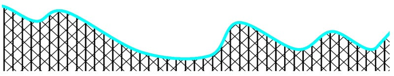 Why Roller Coaster Loops Are Never Circular