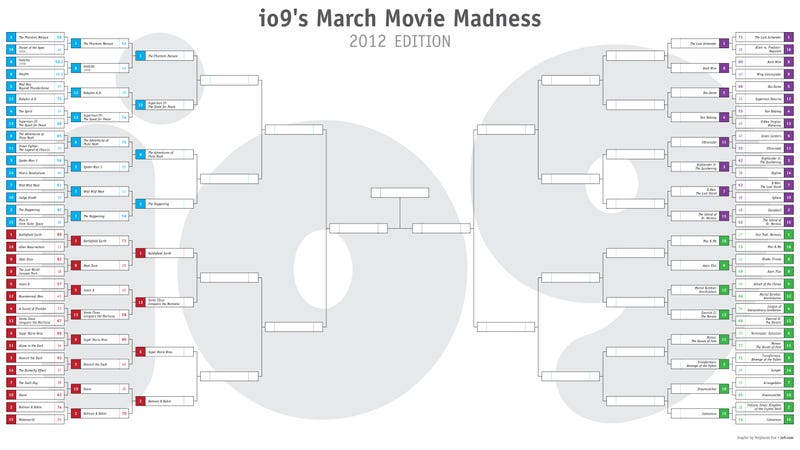 io9's March Movie Madness: Choose even more of the worst sci-fi movies ever!