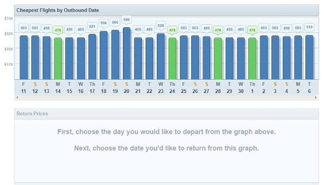 Hipmunk Flight Search Adds Options for Flexible Travel Dates