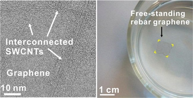 Scientists make super strong graphene even stronger