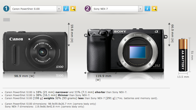 If You're Buying a New Camera, You Must Use This Website