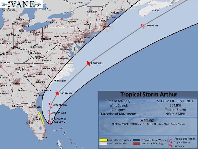 Everything You Need to Know About Tropical Storm Arthur's Impacts