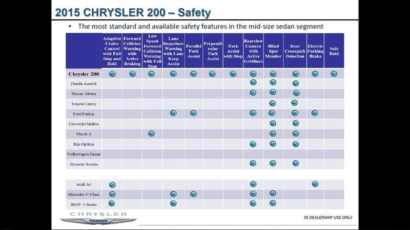 Chrysler 200, interesting (V6+AWD+9spd)