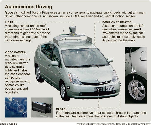 Google Is Road Testing Cars That Drive Themselves