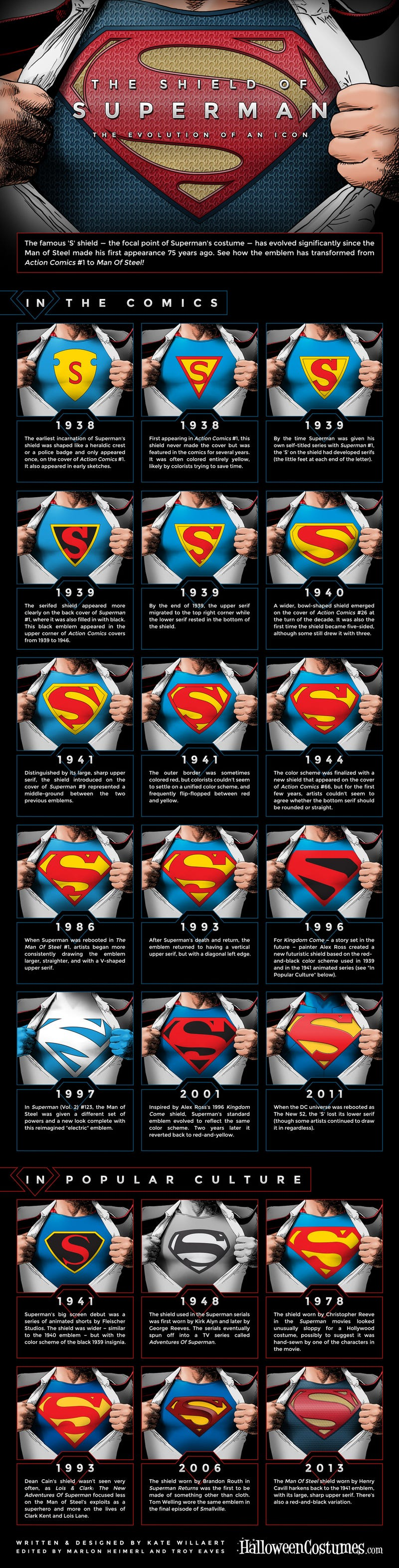 Let's See How Superman's Shield Changed Over 75 Years
